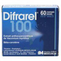 Difrarel 100 Mg, Comprimé Enrobé 6plq/10 à VIC-FEZENSAC