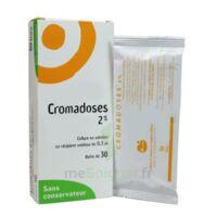 Cromadoses 2 Pour Cent, Collyre En Solution En Récipient Unidose à VIC-FEZENSAC