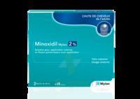 Minoxidil Mylan 2 %, Solution Pour Application Cutanée à VIC-FEZENSAC